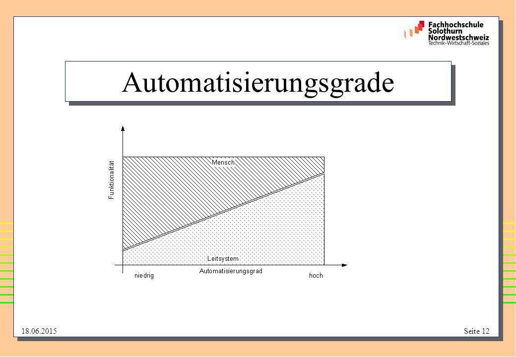 Automatisierungsgrade