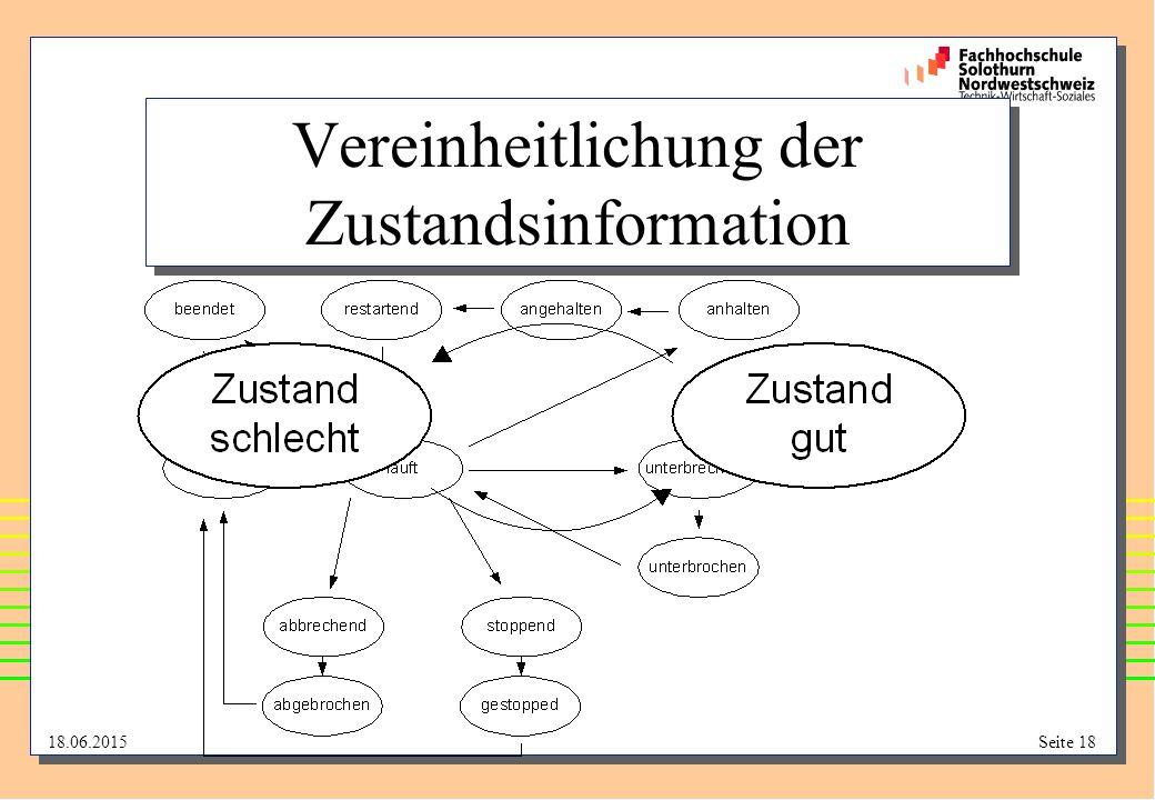Vereinheitlichung der Zustandsinformation
