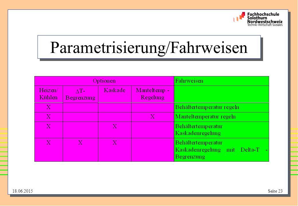 Parametrisierung/Fahrweisen