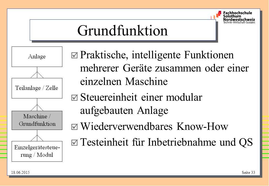 Grundfunktion Praktische, intelligente Funktionen mehrerer Geräte zusammen oder einer einzelnen Maschine.