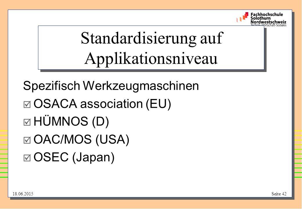 Standardisierung auf Applikationsniveau