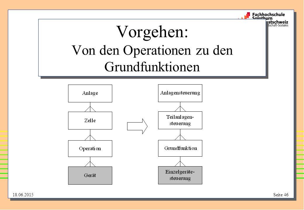 Vorgehen: Von den Operationen zu den Grundfunktionen