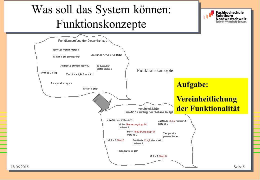 Was soll das System können: Funktionskonzepte