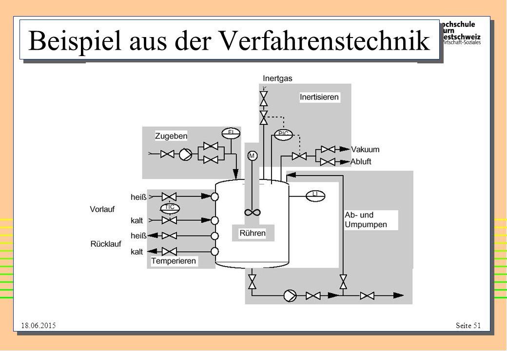 Beispiel aus der Verfahrenstechnik