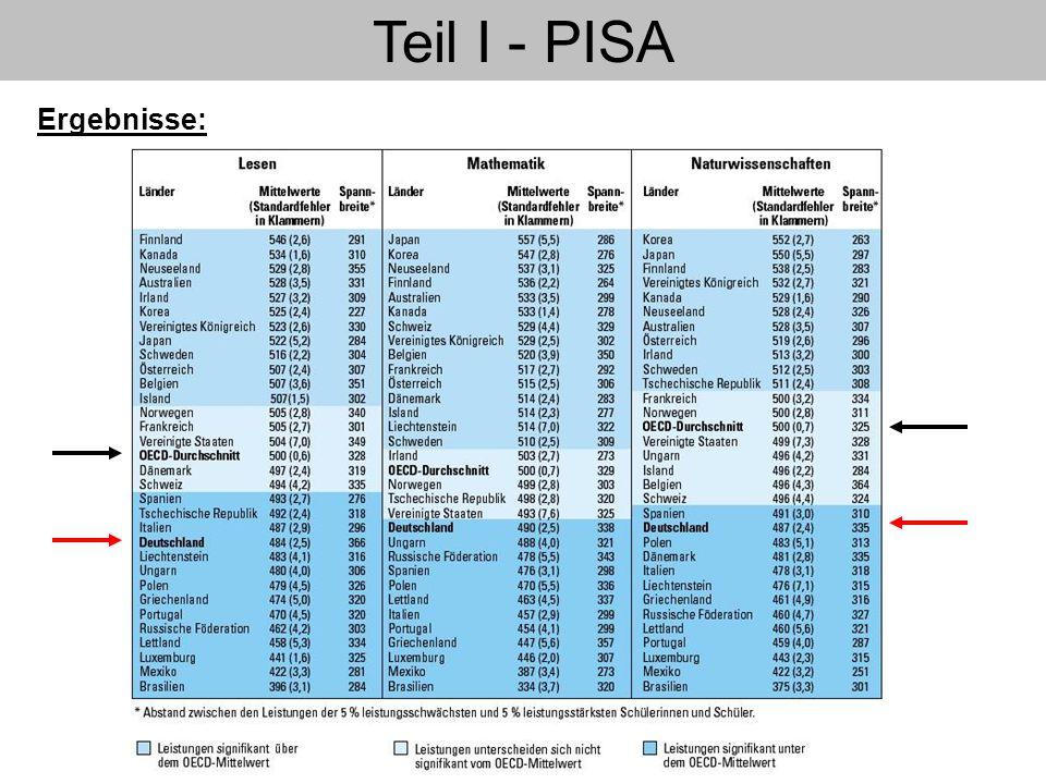 Teil I - PISA Ergebnisse: