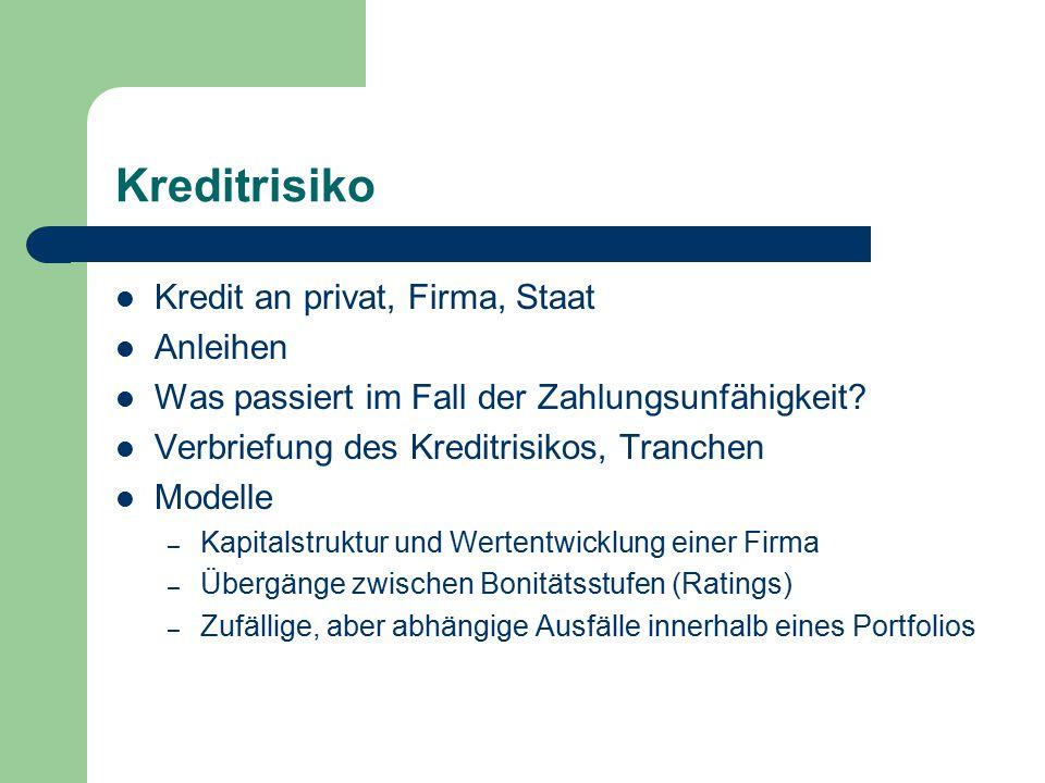 Kreditrisiko Kredit an privat, Firma, Staat Anleihen