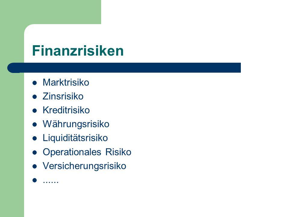 Finanzrisiken Marktrisiko Zinsrisiko Kreditrisiko Währungsrisiko