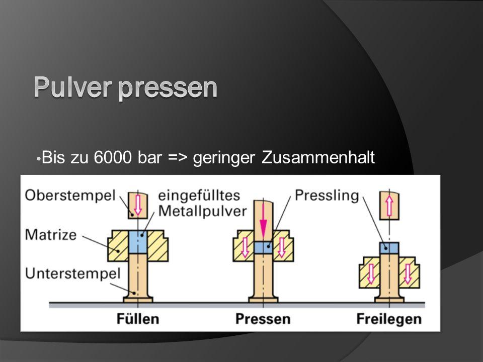 Pulver pressen Bis zu 6000 bar => geringer Zusammenhalt