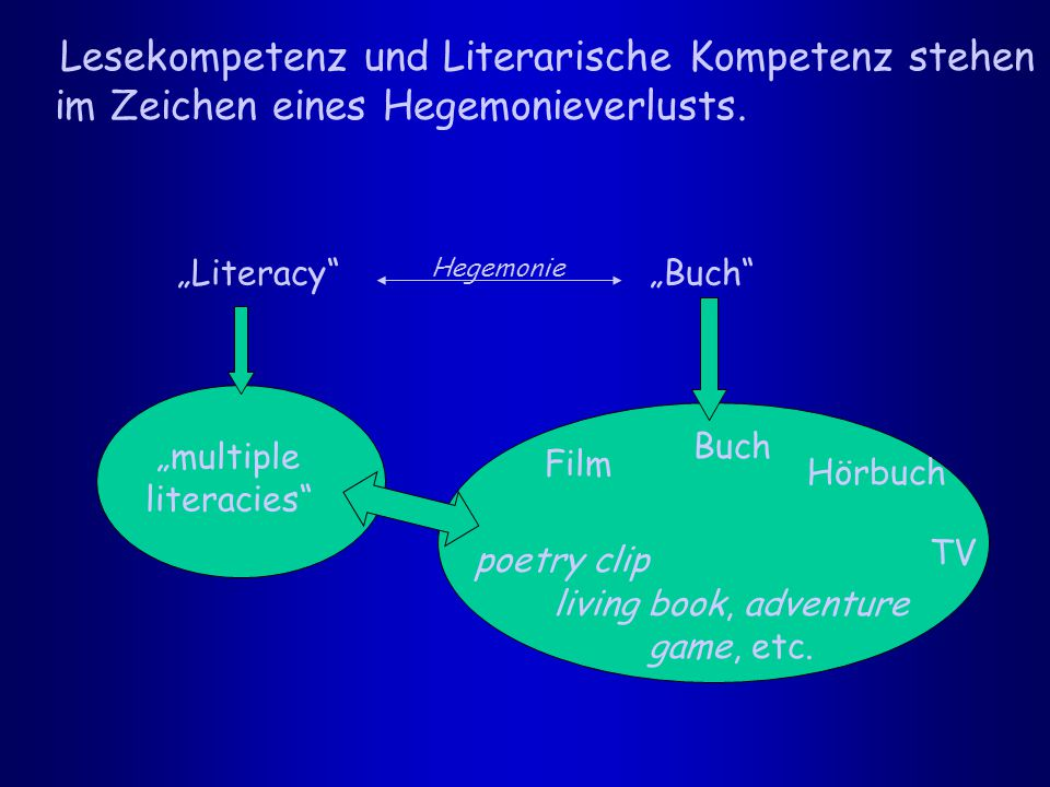 """Literacy ""Buch Buch ""multiple literacies Film Hörbuch TV"