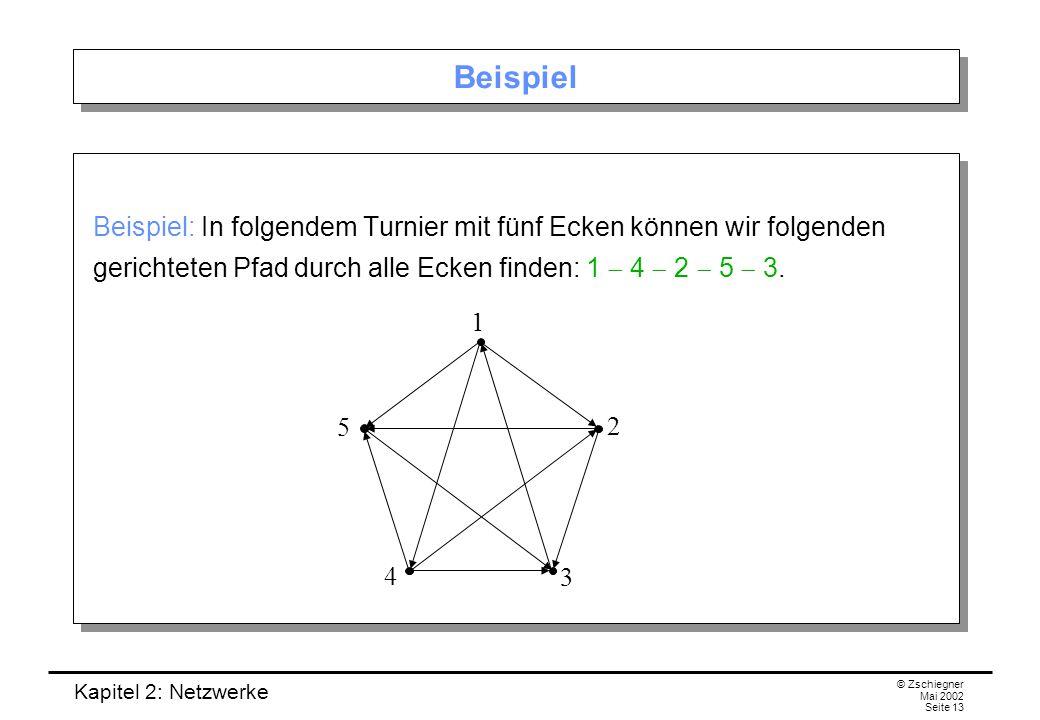 Beispiel Beispiel: In folgendem Turnier mit fünf Ecken können wir folgenden gerichteten Pfad durch alle Ecken finden: 1  4  2  5  3.