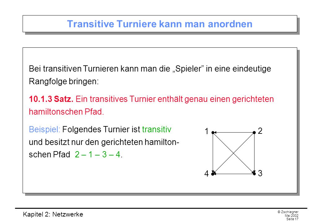 Transitive Turniere kann man anordnen