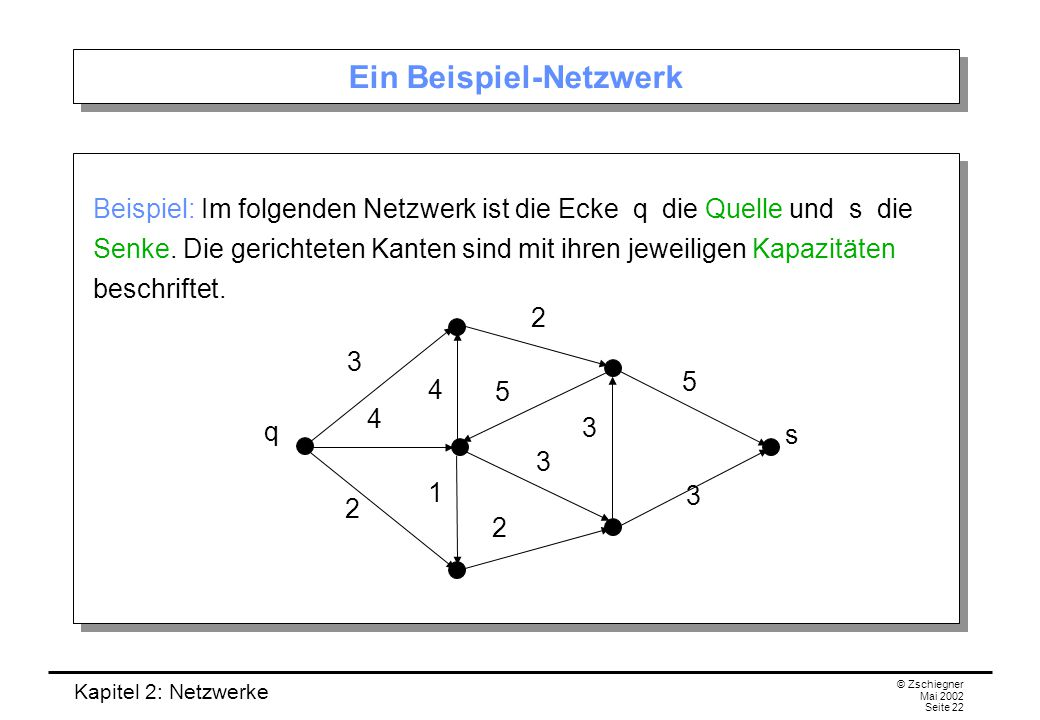 Ein Beispiel-Netzwerk