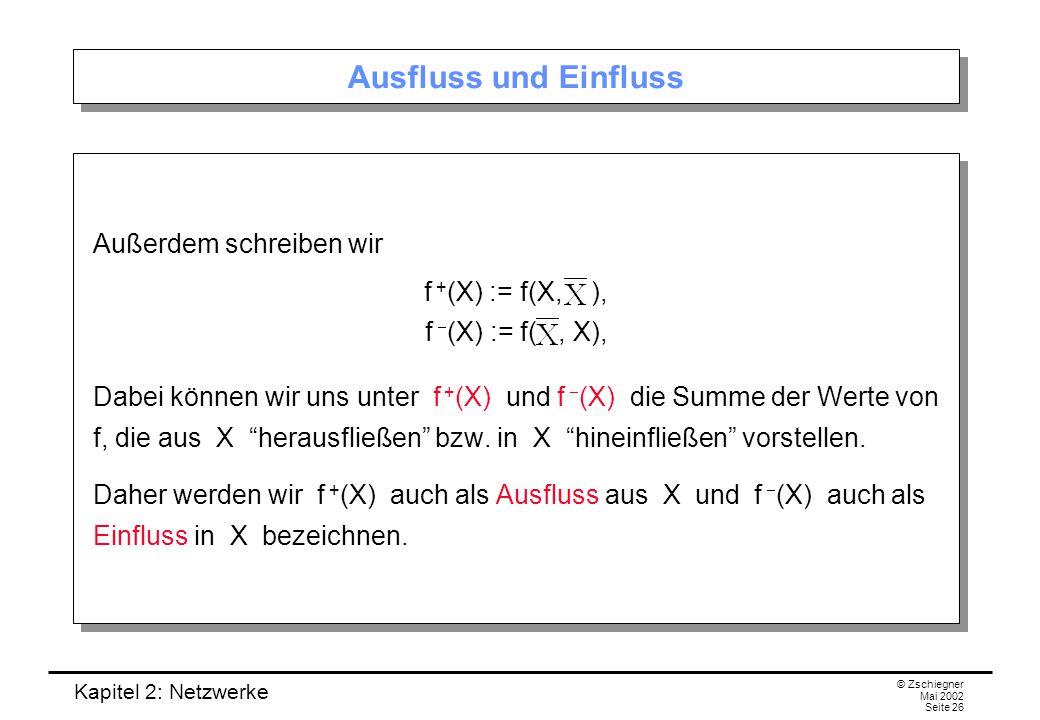 f +(X) := f(X, ), f (X) := f( , X),