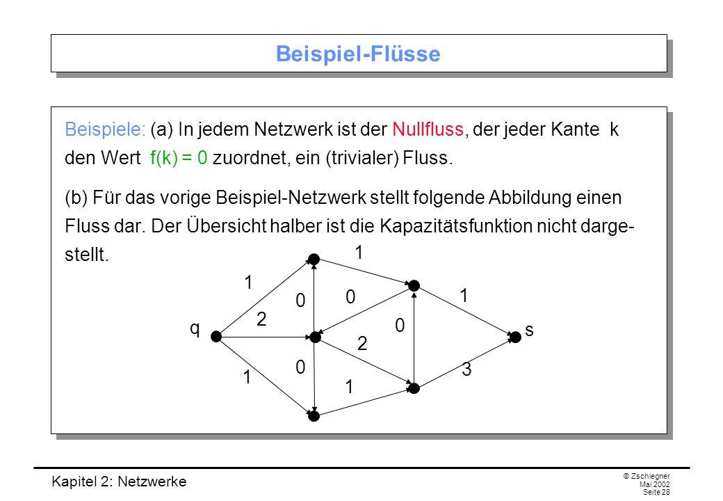 Beispiel-Flüsse Beispiele: (a) In jedem Netzwerk ist der Nullfluss, der jeder Kante k den Wert f(k) = 0 zuordnet, ein (trivialer) Fluss.