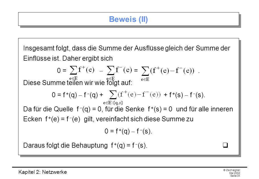0 = f +(q)  f (q) + + f +(s)  f (s).