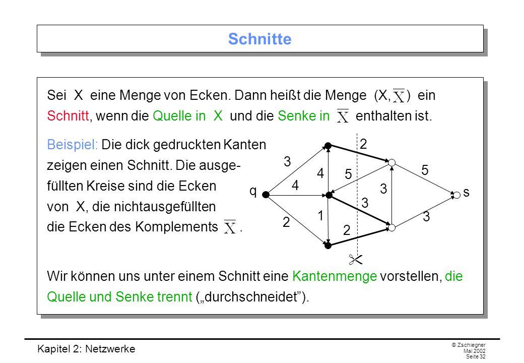 Schnitte Sei X eine Menge von Ecken. Dann heißt die Menge (X, ) ein Schnitt, wenn die Quelle in X und die Senke in enthalten ist.
