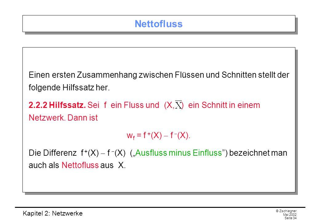 Nettofluss Einen ersten Zusammenhang zwischen Flüssen und Schnitten stellt der folgende Hilfssatz her.