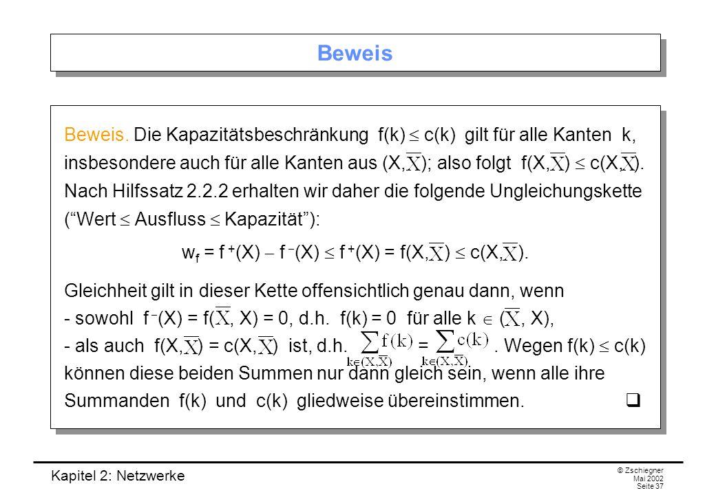 wf = f +(X)  f (X)  f +(X) = f(X, )  c(X, ).