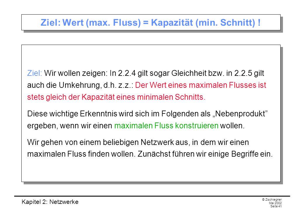 Ziel: Wert (max. Fluss) = Kapazität (min. Schnitt) !