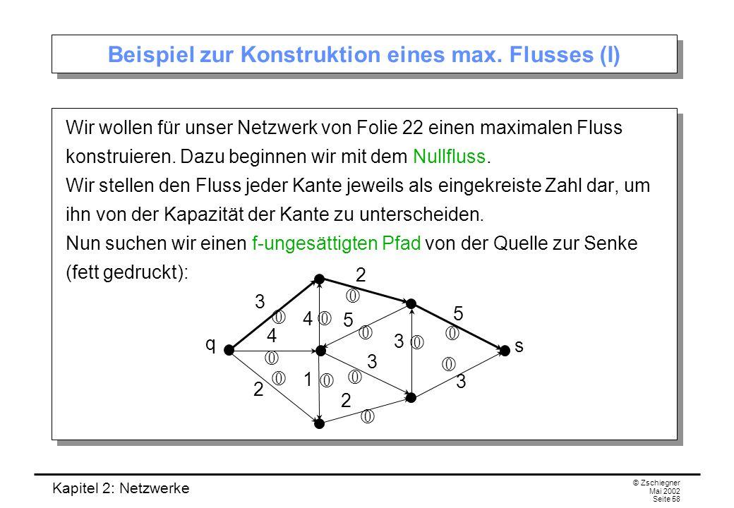 Beispiel zur Konstruktion eines max. Flusses (I)