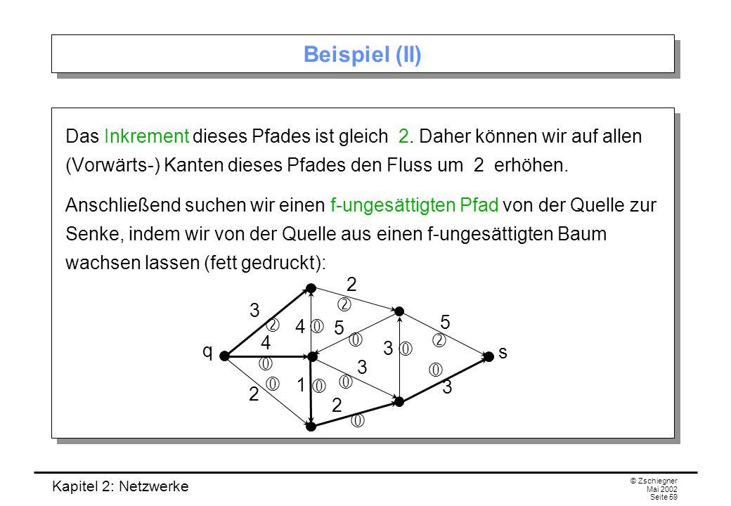 Beispiel (II) Das Inkrement dieses Pfades ist gleich 2. Daher können wir auf allen (Vorwärts-) Kanten dieses Pfades den Fluss um 2 erhöhen.