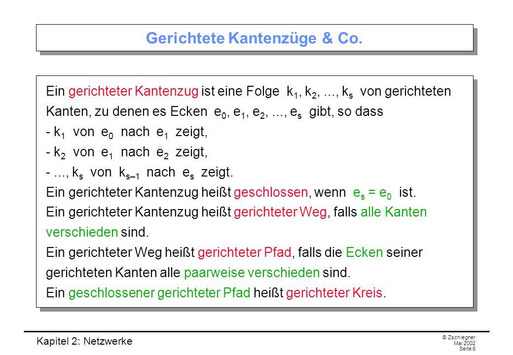 Gerichtete Kantenzüge & Co.