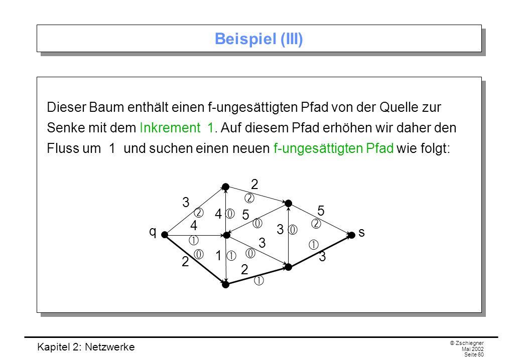 Beispiel (III)