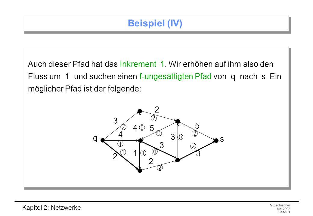 Beispiel (IV)