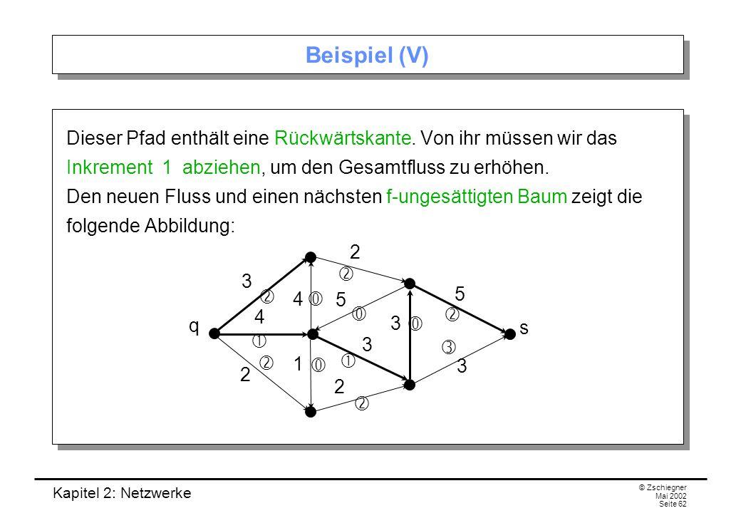 Beispiel (V)