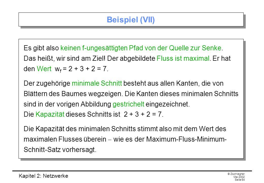 Beispiel (VII)