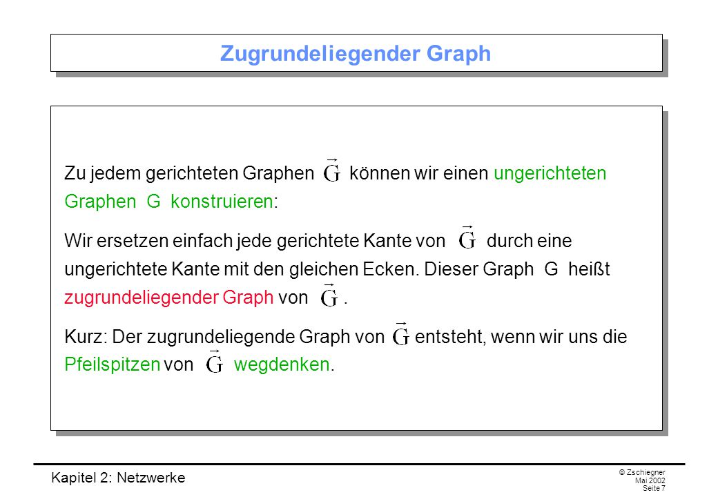 Zugrundeliegender Graph