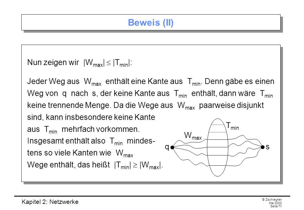 Beweis (II) Nun zeigen wir |Wmax|  |Tmin|: