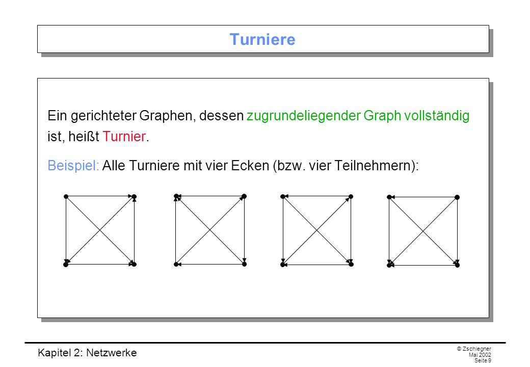 Turniere Ein gerichteter Graphen, dessen zugrundeliegender Graph vollständig ist, heißt Turnier.
