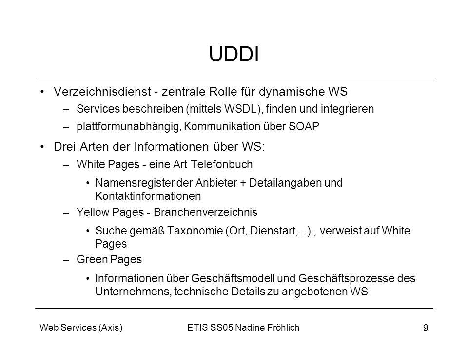 UDDI Verzeichnisdienst - zentrale Rolle für dynamische WS