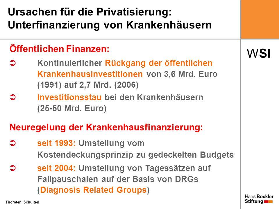 Ursachen für die Privatisierung: Unterfinanzierung von Krankenhäusern