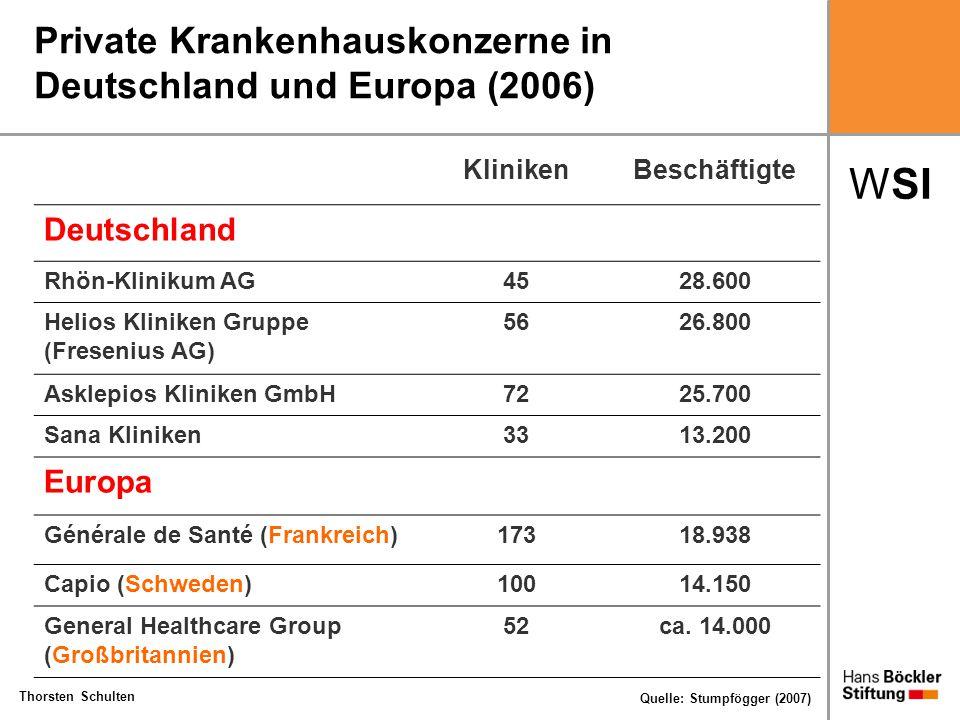 Private Krankenhauskonzerne in Deutschland und Europa (2006)