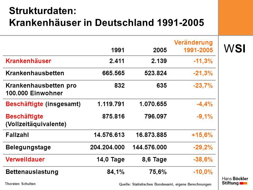 Strukturdaten: Krankenhäuser in Deutschland 1991-2005
