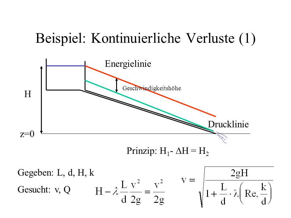 Beispiel: Kontinuierliche Verluste (1)