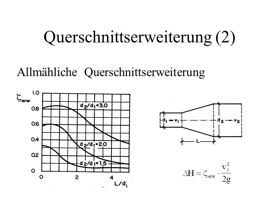 Querschnittserweiterung (2)
