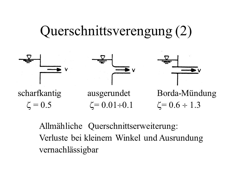 Querschnittsverengung (2)