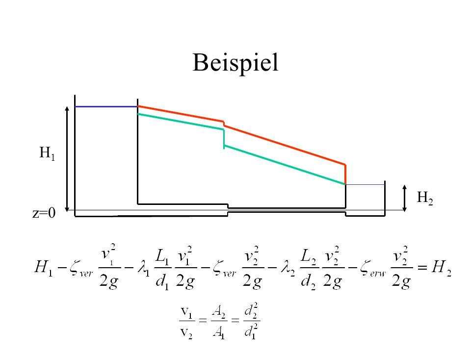 Beispiel H1 H2 z=0