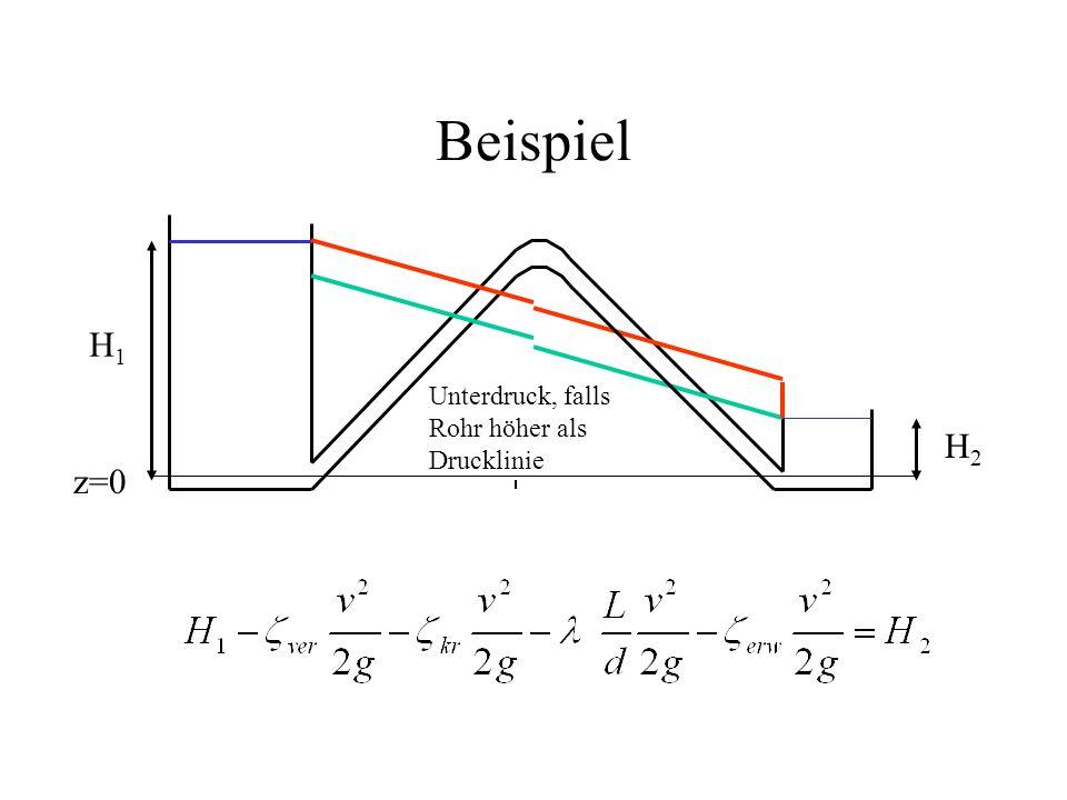 Beispiel H1 Unterdruck, falls Rohr höher als Drucklinie H2 z=0