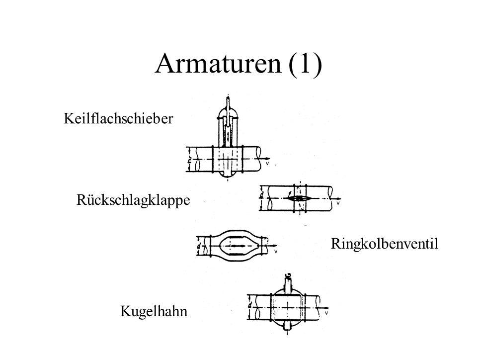 Armaturen (1) Keilflachschieber Rückschlagklappe Ringkolbenventil