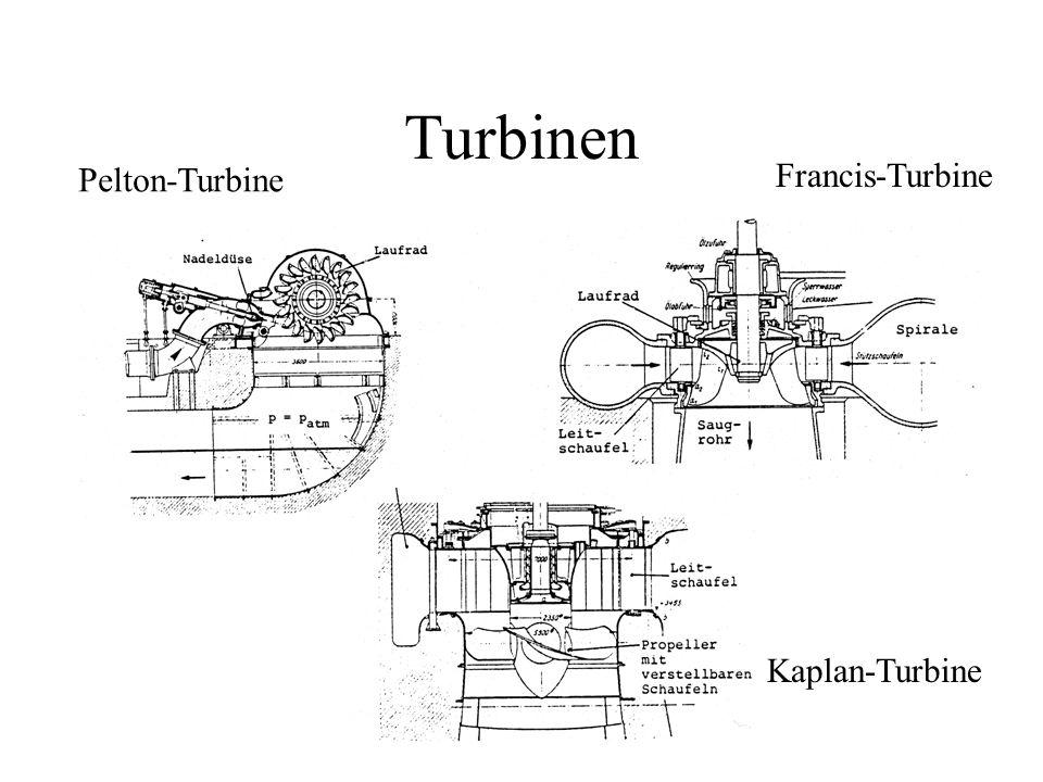Turbinen Pelton-Turbine Francis-Turbine Kaplan-Turbine