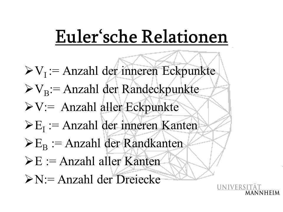 Euler'sche Relationen