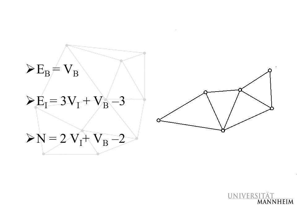 EB = VB EI = 3VI + VB –3 N = 2 VI+ VB –2