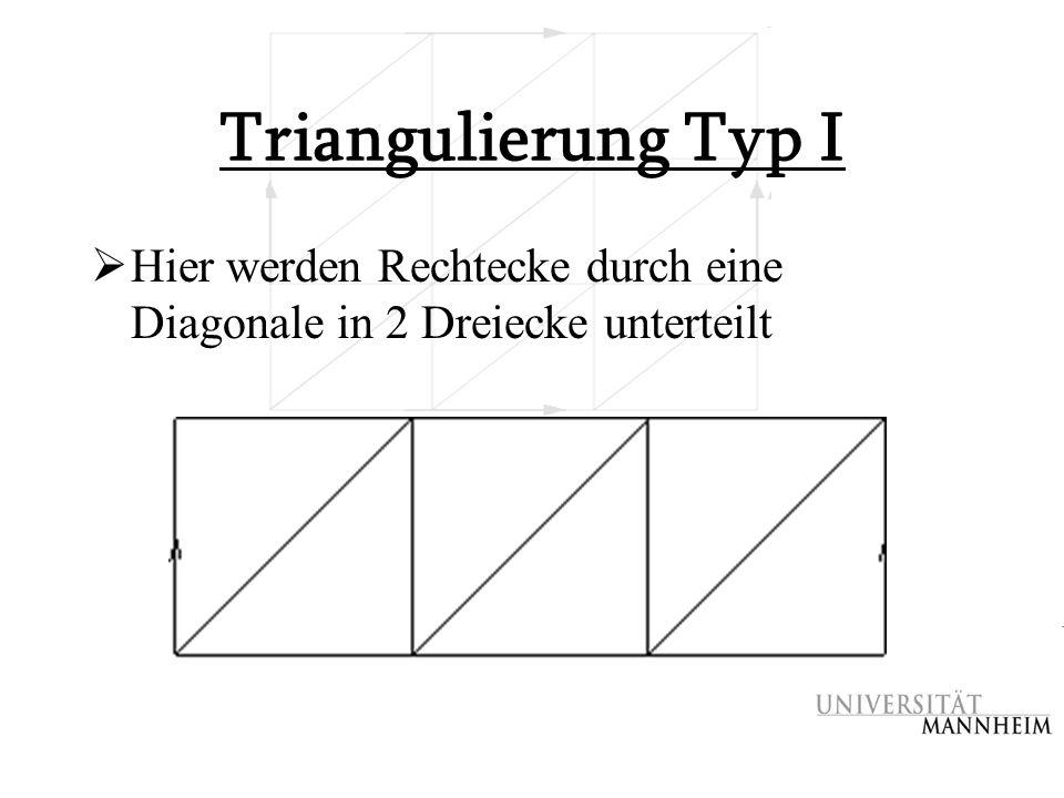 Triangulierung Typ I Hier werden Rechtecke durch eine Diagonale in 2 Dreiecke unterteilt