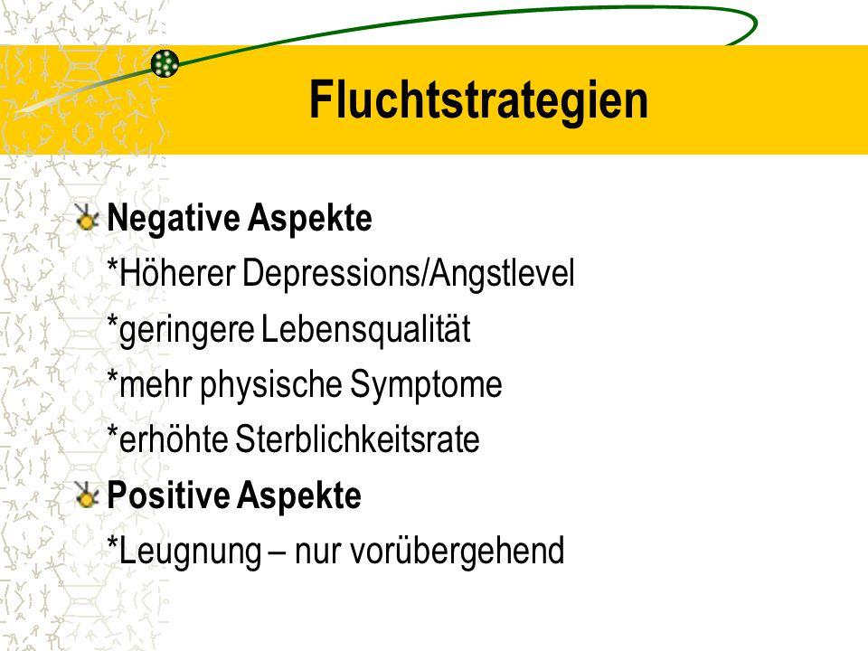 Fluchtstrategien Negative Aspekte *Höherer Depressions/Angstlevel