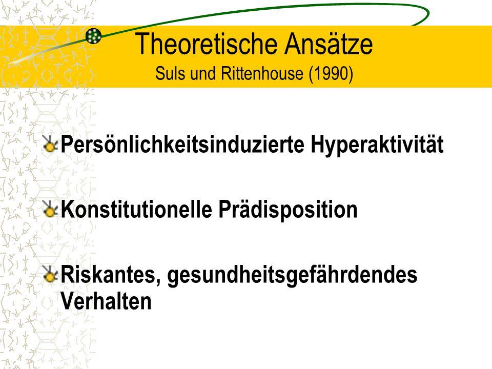 Theoretische Ansätze Suls und Rittenhouse (1990)