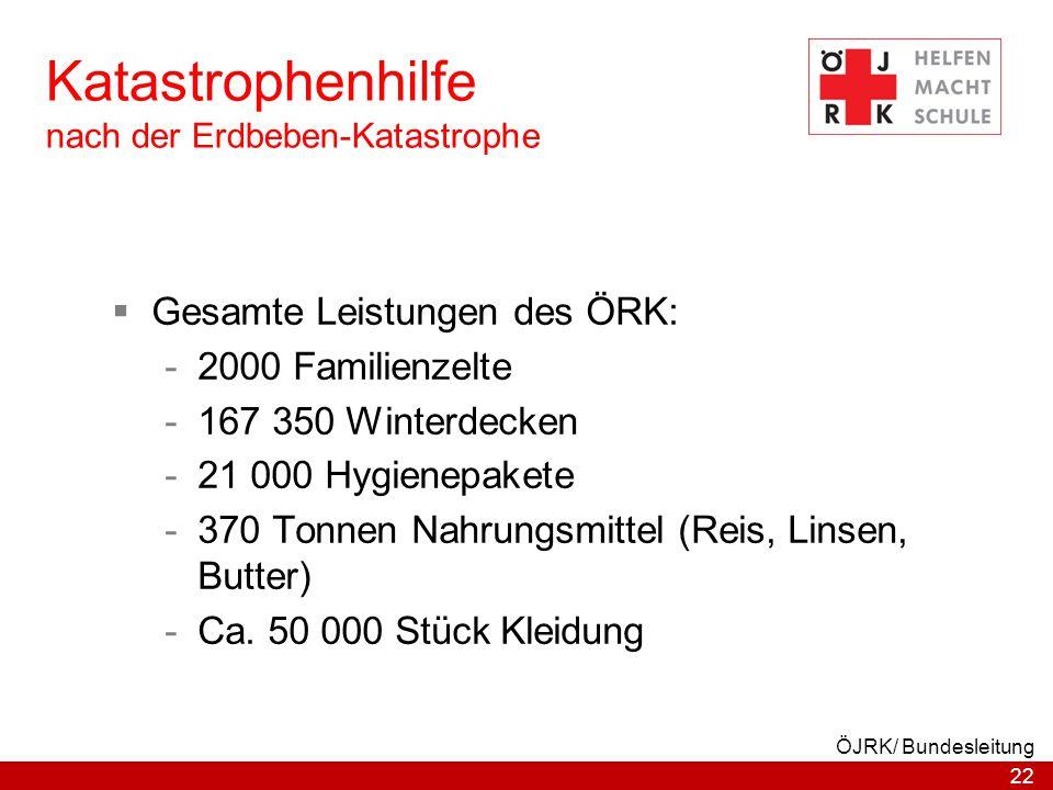 Katastrophenhilfe nach der Erdbeben-Katastrophe